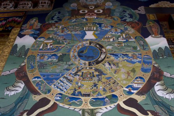 Wheel of life represented on a wall in Punakha Dzong | Punakha Dzong | Bhutan
