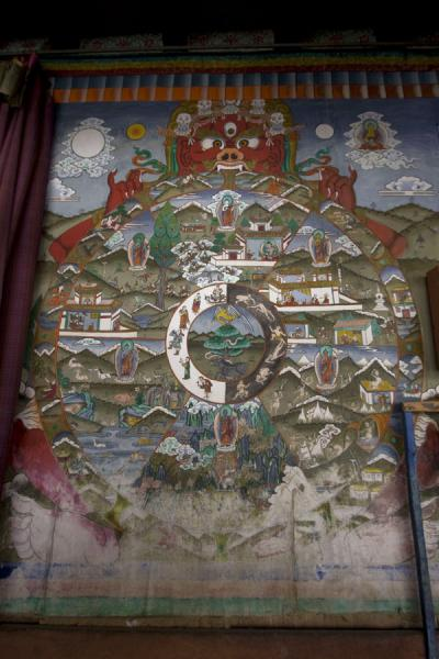 Picture of Wheel of life on the wall of the lhakhang of Trongsa Dzong