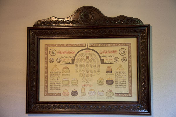 Picture of Framed document with drawings on display in the tekke of Blagaj