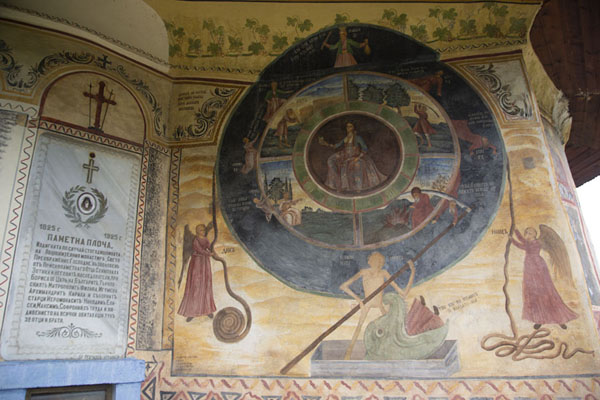 Photo de The wheel of life on the wall of the churchMonastère de la Transfiguration - Bulgarie