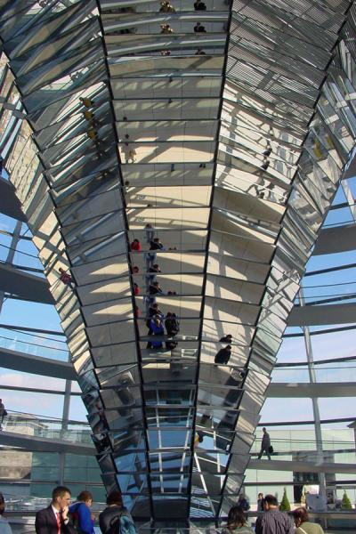 The mirror system | Reichstag | Germany