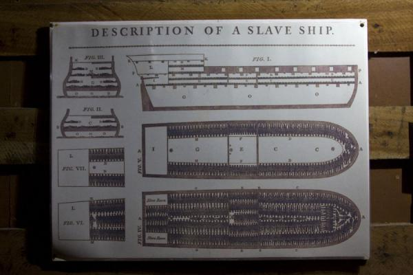 Foto di Description of a slave ship: this is how the colonial powers transported slaves on their shipsCape Coast - Ghana