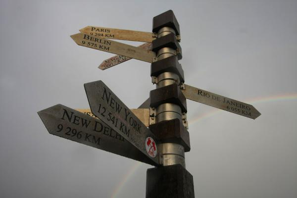Distances to world cities | Cape Point | Africa del Sud